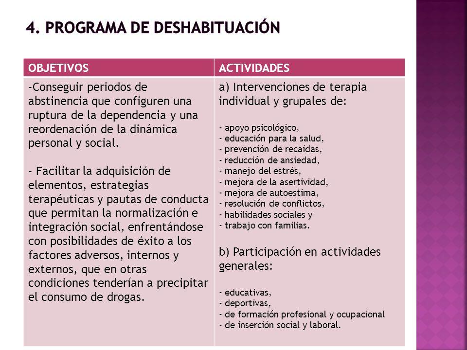 4. PROGRAMA DE DESHABITUACIÓN