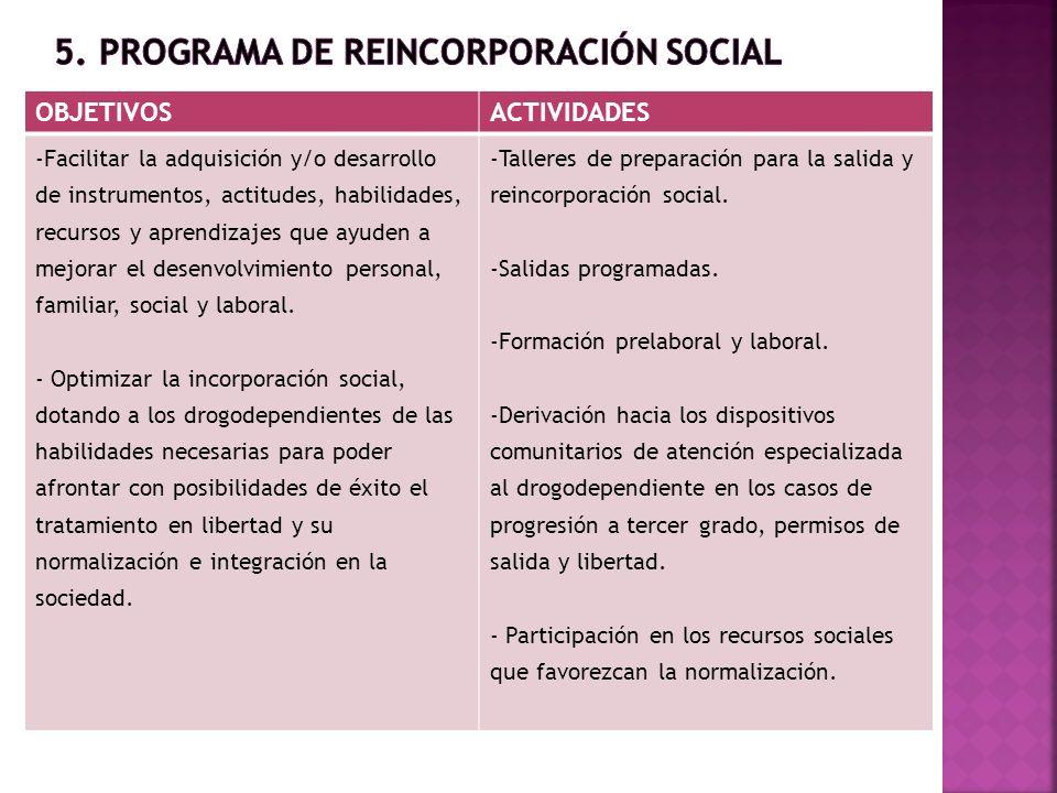 5. PROGRAMA DE REINCORPORACIÓN SOCIAL