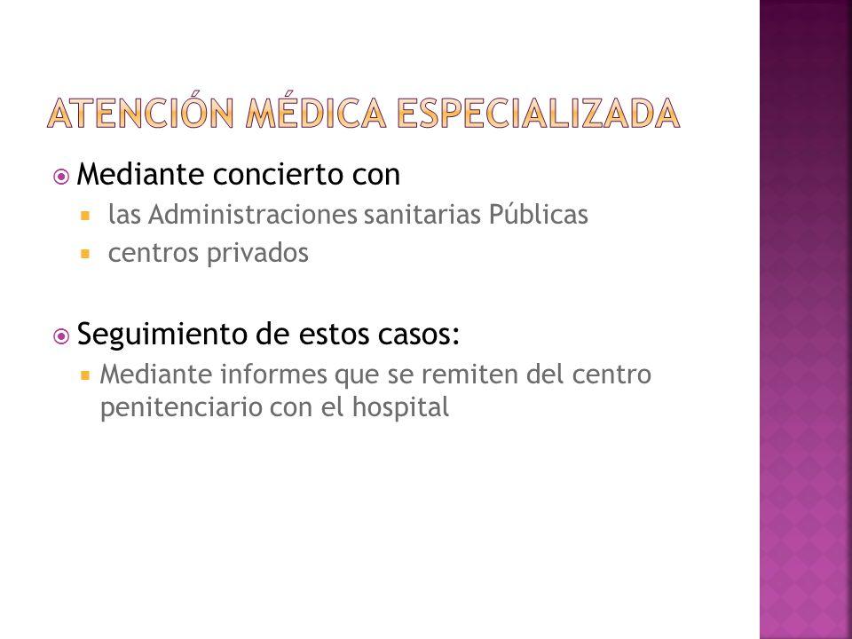 Atención Médica Especializada