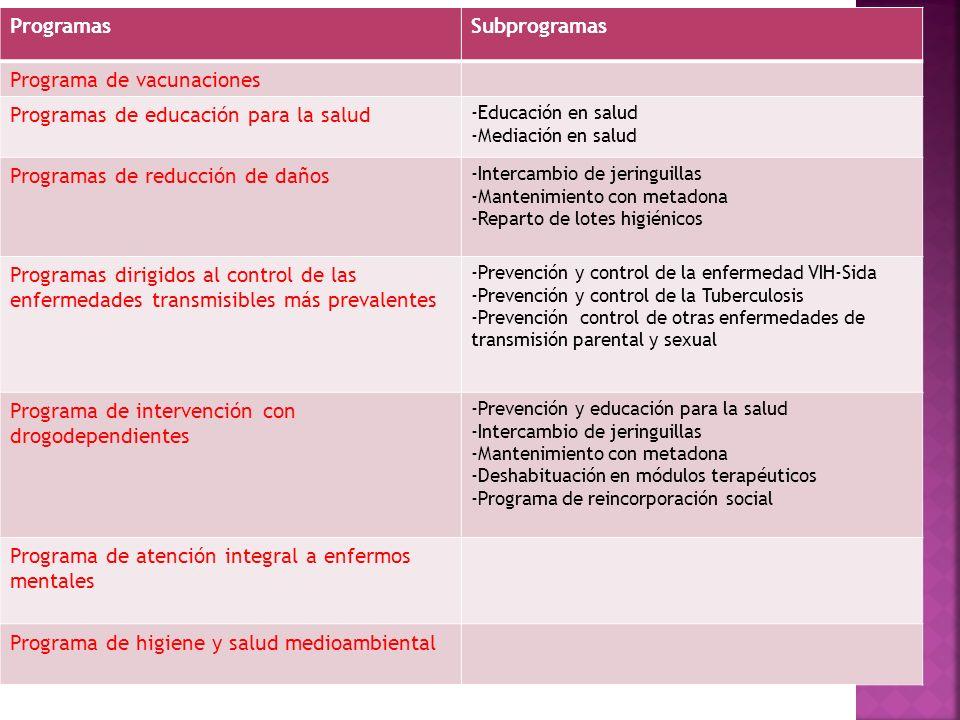 Programa de vacunaciones Programas de educación para la salud
