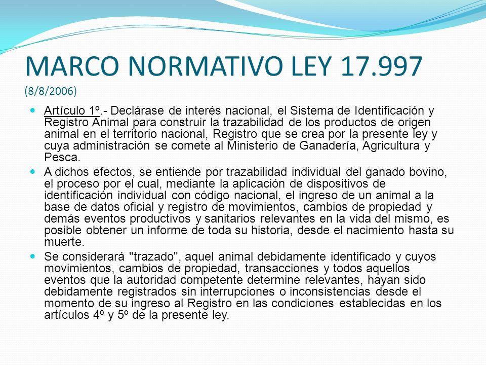 MARCO NORMATIVO LEY 17.997 (8/8/2006)