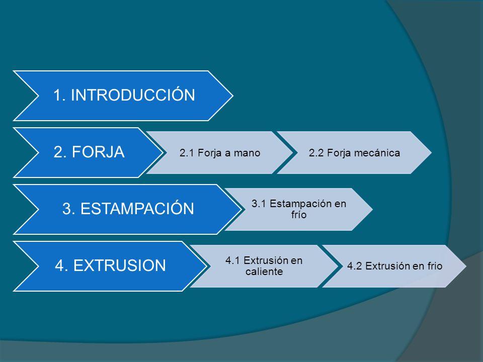 1. INTRODUCCIÓN 2. FORJA 3. ESTAMPACIÓN 4. EXTRUSION 2.1 Forja a mano