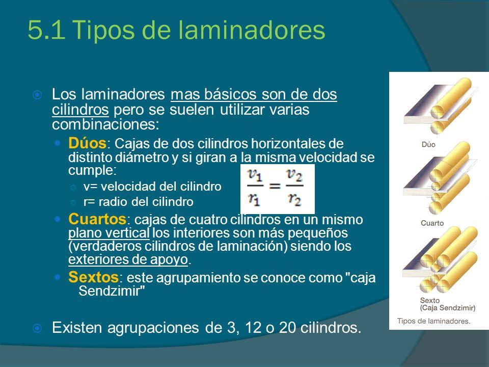 5.1 Tipos de laminadores Los laminadores mas básicos son de dos cilindros pero se suelen utilizar varias combinaciones: