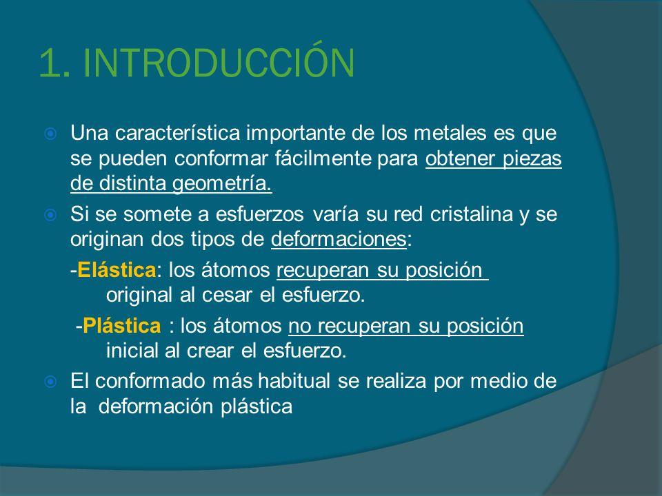 1. INTRODUCCIÓN Una característica importante de los metales es que se pueden conformar fácilmente para obtener piezas de distinta geometría.