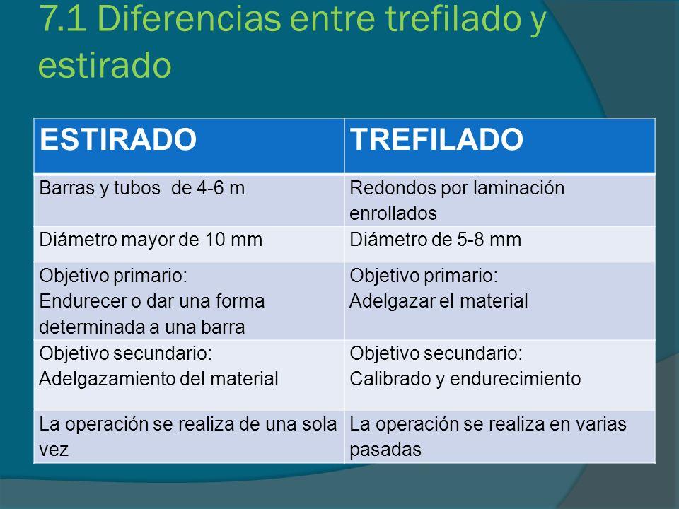 7.1 Diferencias entre trefilado y estirado