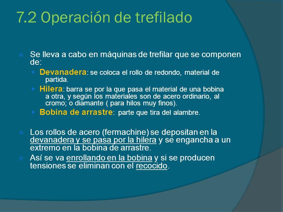 7.2 Operación de trefilado