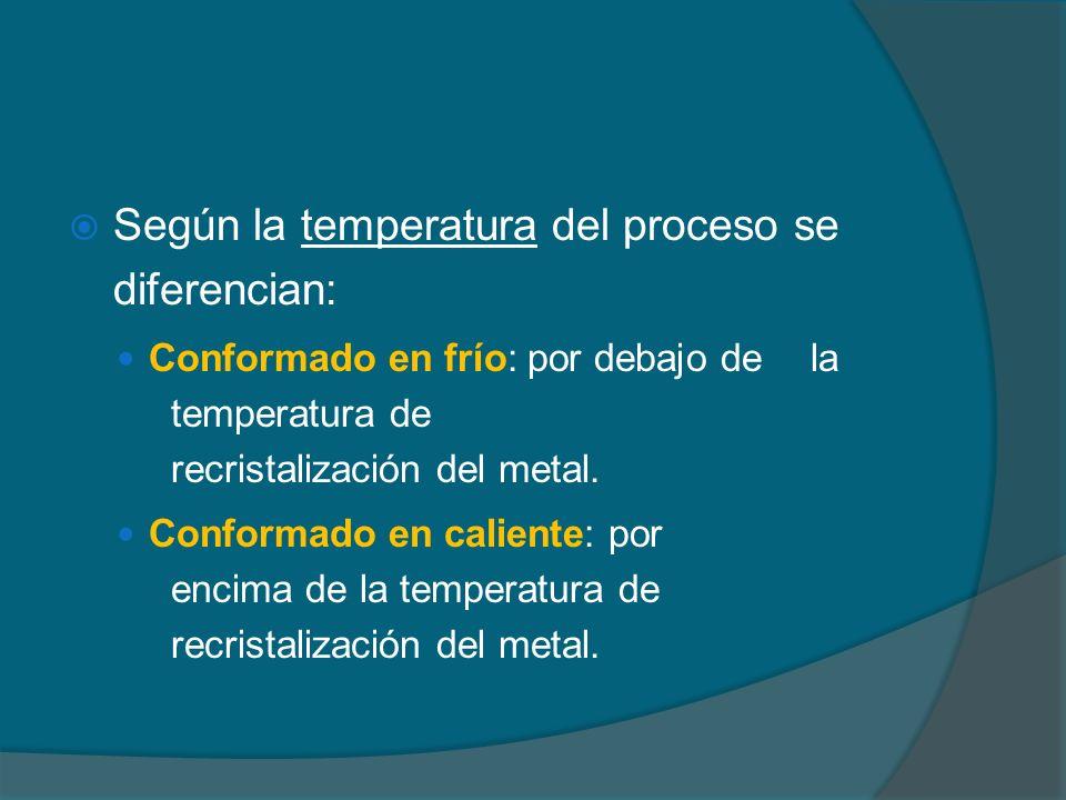 Según la temperatura del proceso se diferencian: