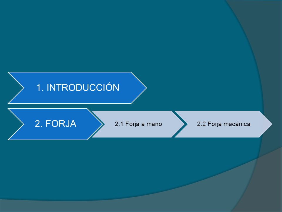 1. INTRODUCCIÓN 2. FORJA 2.1 Forja a mano 2.2 Forja mecánica