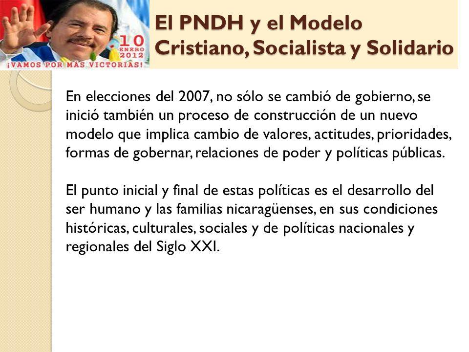 El PNDH y el Modelo Cristiano, Socialista y Solidario