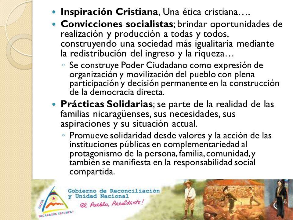 Inspiración Cristiana, Una ética cristiana….
