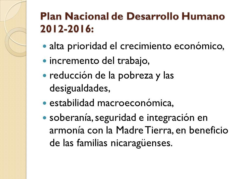 Plan Nacional de Desarrollo Humano 2012-2016: