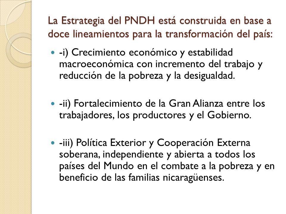 La Estrategia del PNDH está construida en base a doce lineamientos para la transformación del país: