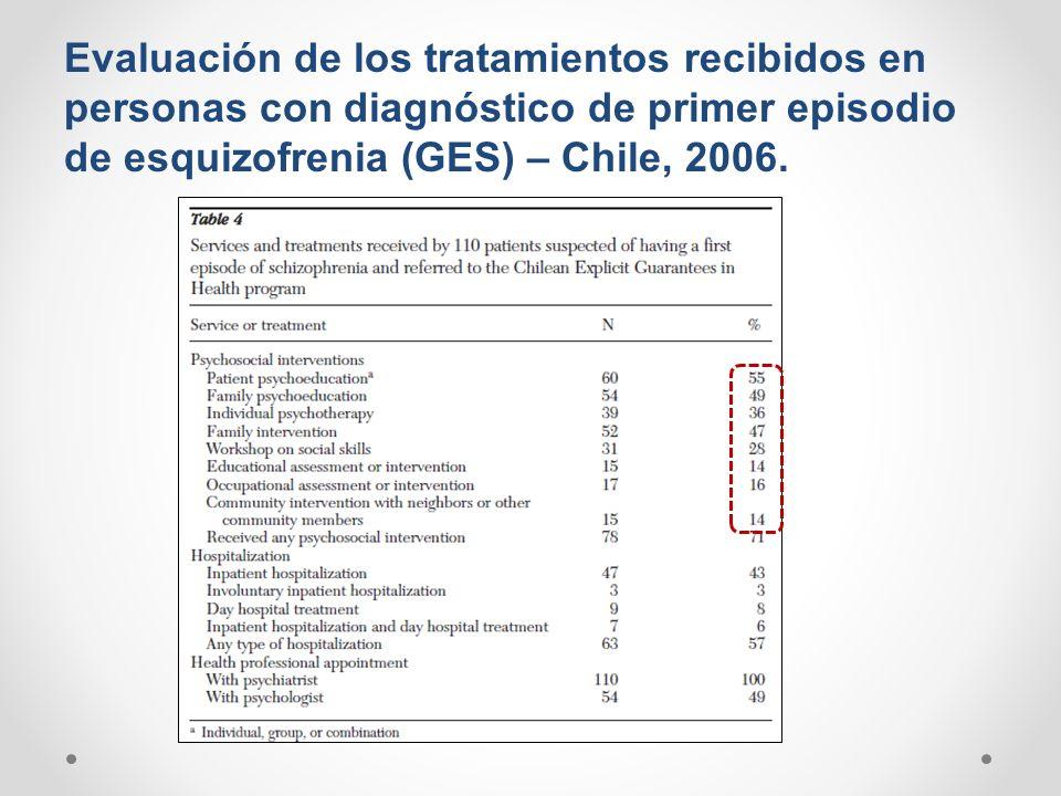 Evaluación de los tratamientos recibidos en personas con diagnóstico de primer episodio de esquizofrenia (GES) – Chile, 2006.