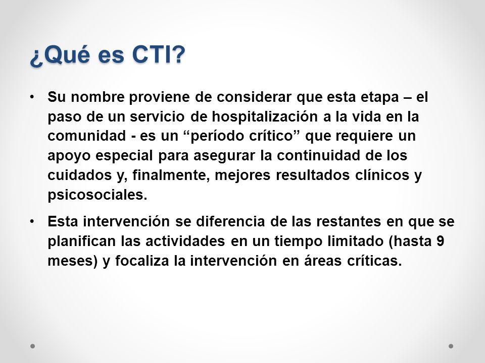 ¿Qué es CTI