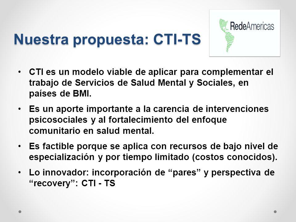 Nuestra propuesta: CTI-TS