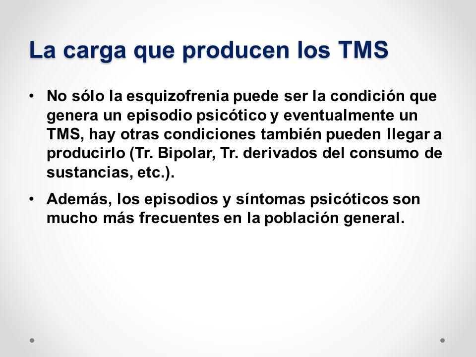 La carga que producen los TMS