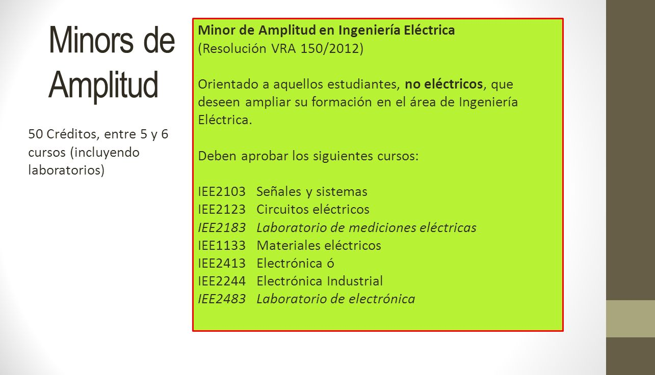 Minors de Amplitud Minor de Amplitud en Ingeniería Eléctrica