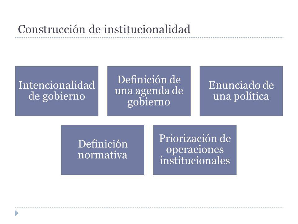 Construcción de institucionalidad