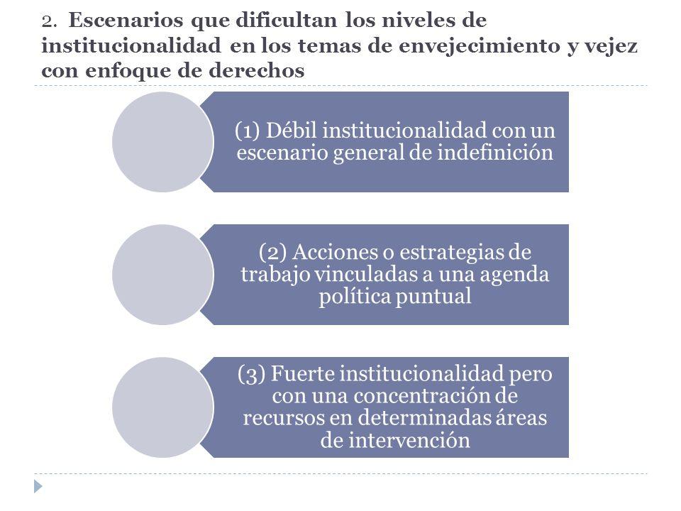 (1) Débil institucionalidad con un escenario general de indefinición