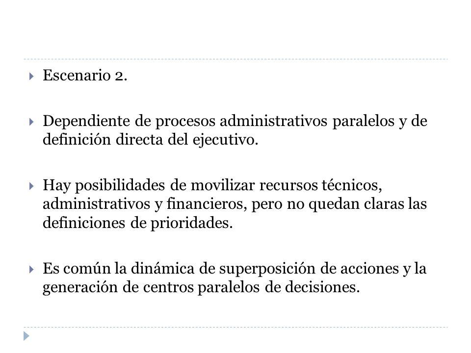 Escenario 2. Dependiente de procesos administrativos paralelos y de definición directa del ejecutivo.