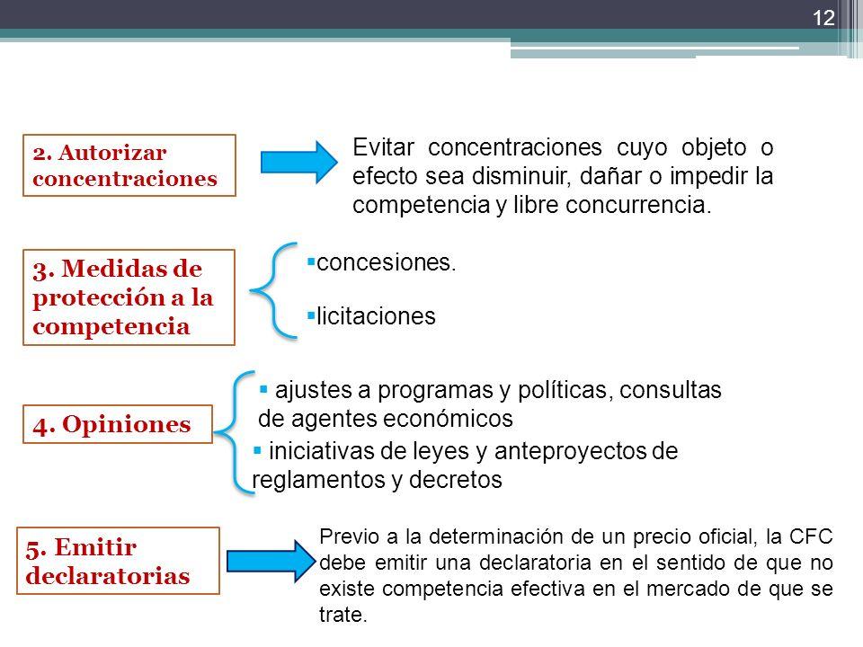 3. Medidas de protección a la competencia