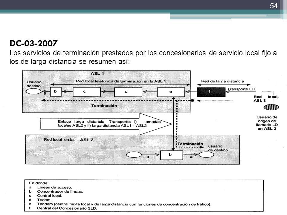 DC-03-2007 Los servicios de terminación prestados por los concesionarios de servicio local fijo a los de larga distancia se resumen así: