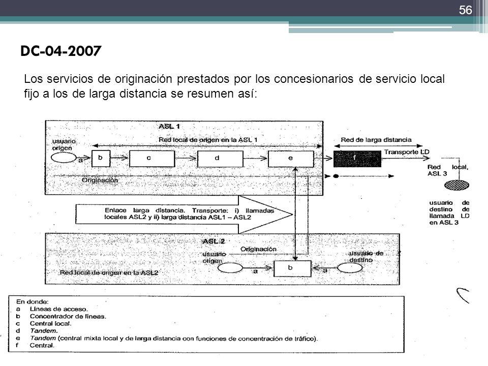 DC-04-2007 Los servicios de originación prestados por los concesionarios de servicio local fijo a los de larga distancia se resumen así: