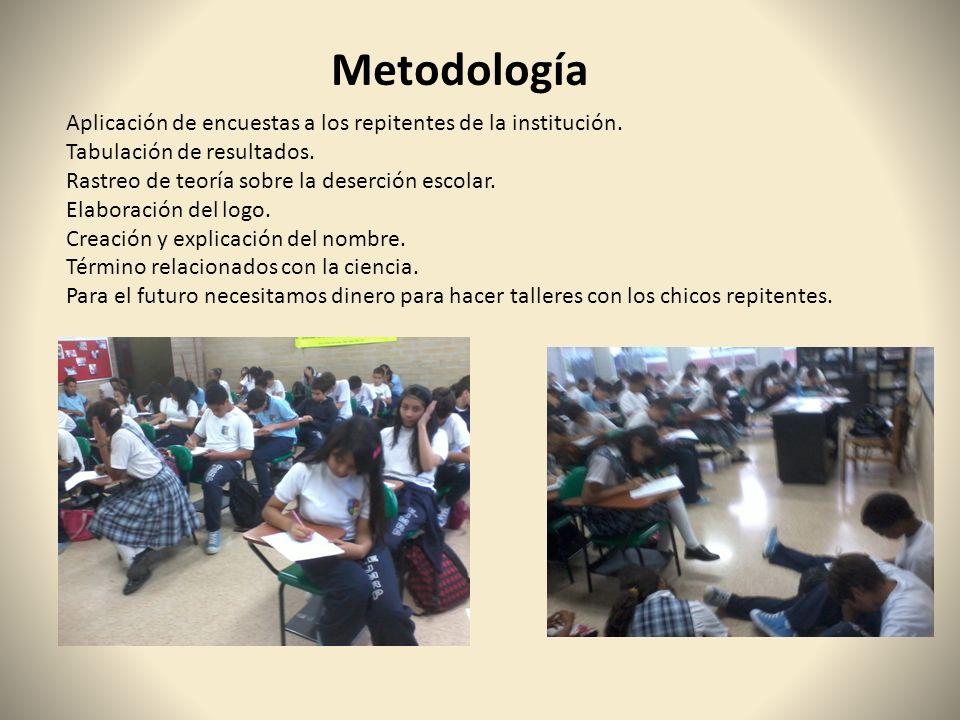 Metodología Aplicación de encuestas a los repitentes de la institución. Tabulación de resultados. Rastreo de teoría sobre la deserción escolar.