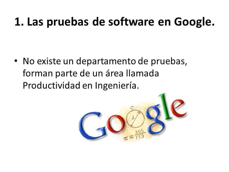1. Las pruebas de software en Google.