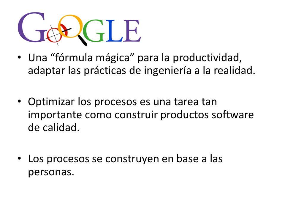 Una fórmula mágica para la productividad, adaptar las prácticas de ingeniería a la realidad.