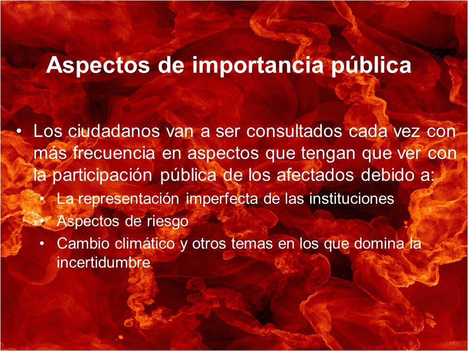 Aspectos de importancia pública