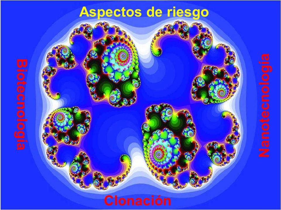 Aspectos de riesgo Nanotecnología Biotecnología Clonación