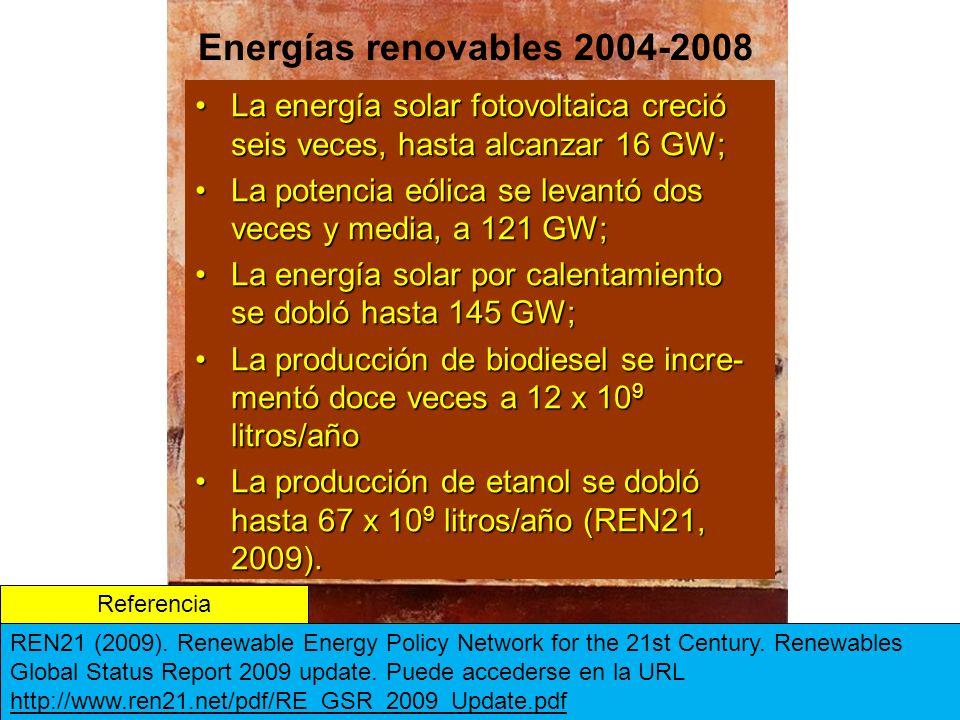 Energías renovables 2004-2008 La energía solar fotovoltaica creció seis veces, hasta alcanzar 16 GW;