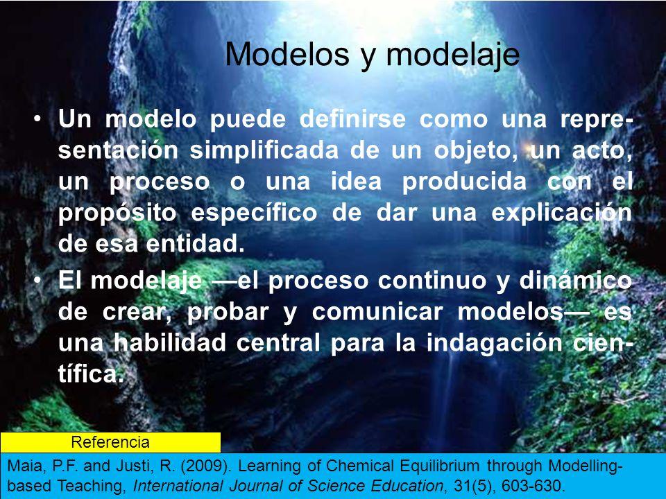 Modelos y modelaje