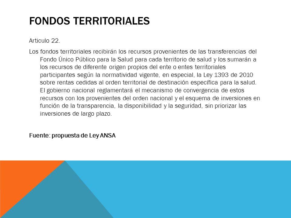Fondos Territoriales
