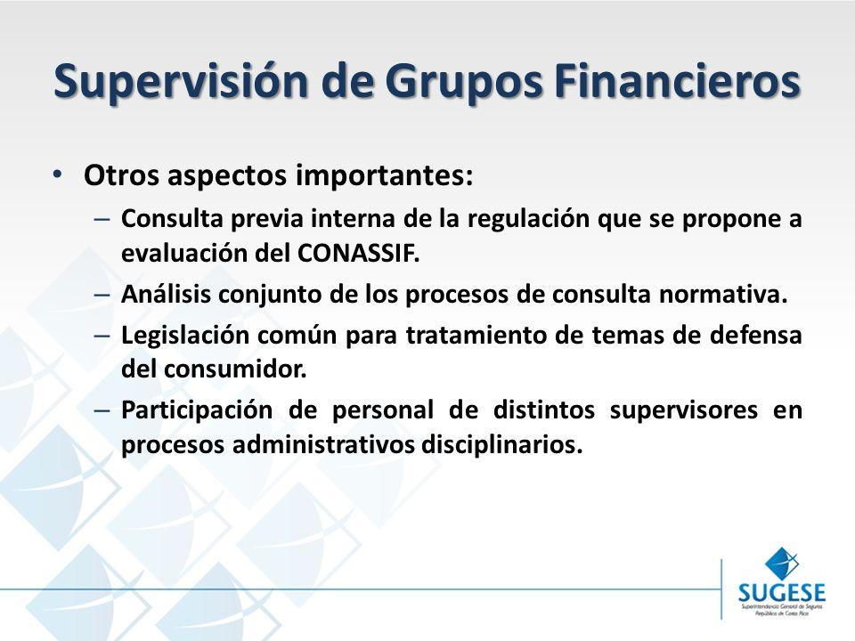 Supervisión de Grupos Financieros