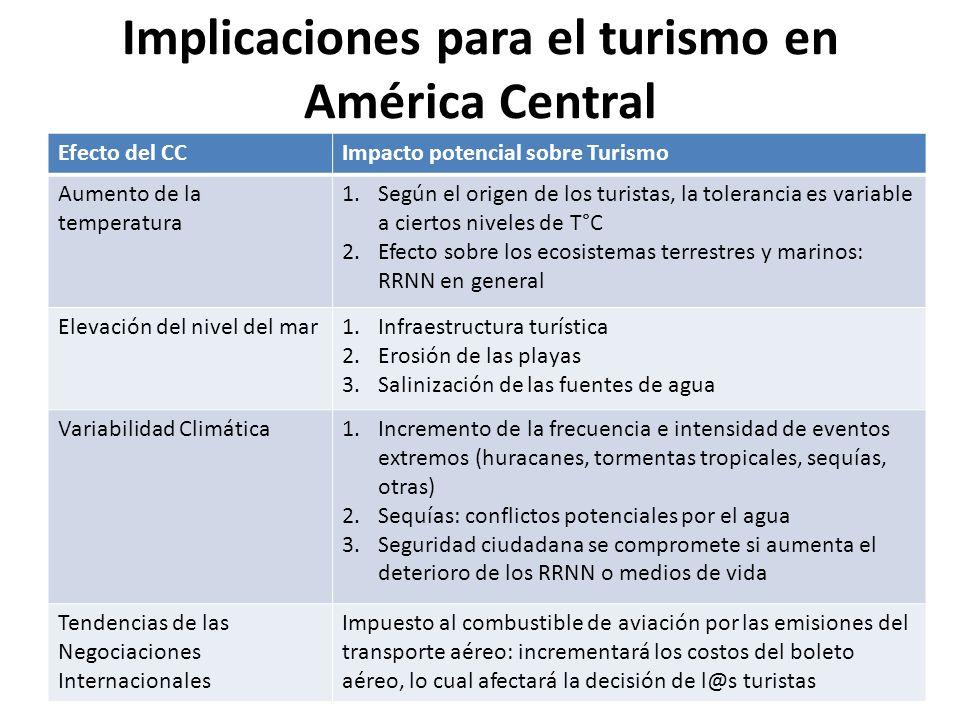 Implicaciones para el turismo en América Central