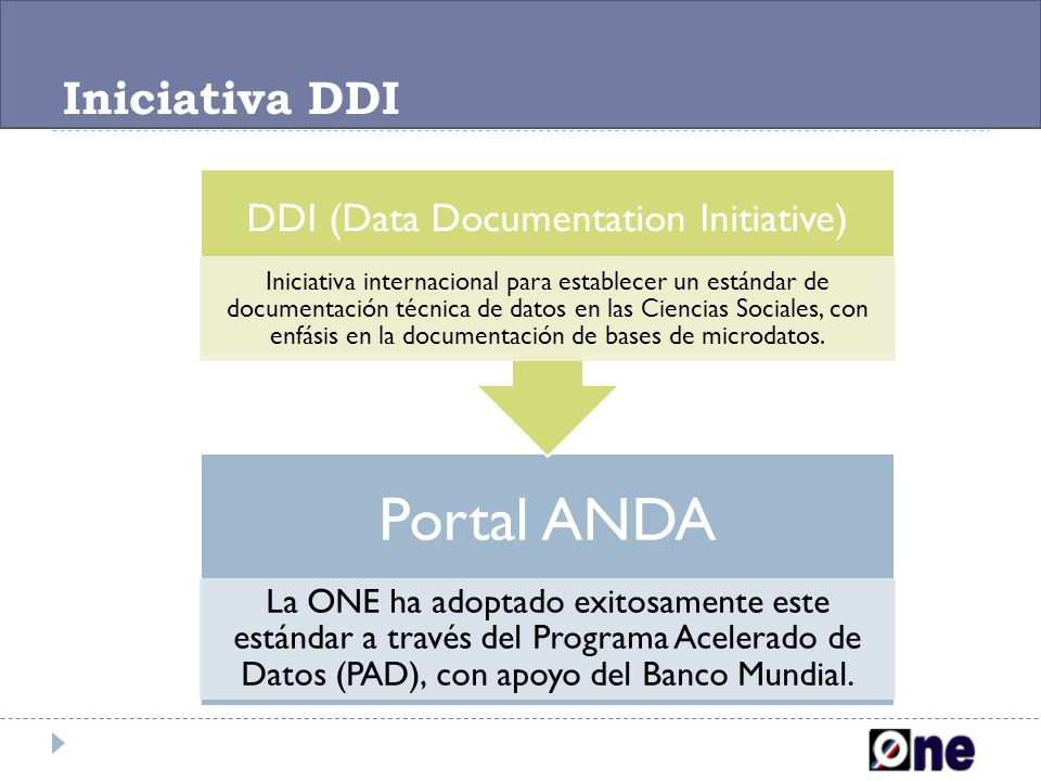 DDI (Data Documentation Initiative)