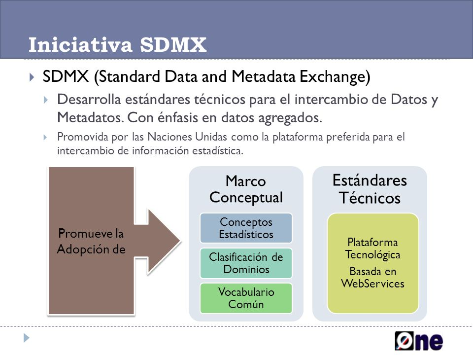 Iniciativa SDMX SDMX (Standard Data and Metadata Exchange)