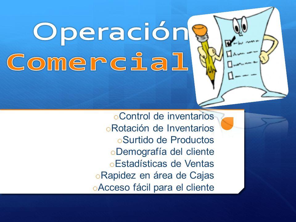 Operación Comercial Control de inventarios Rotación de Inventarios