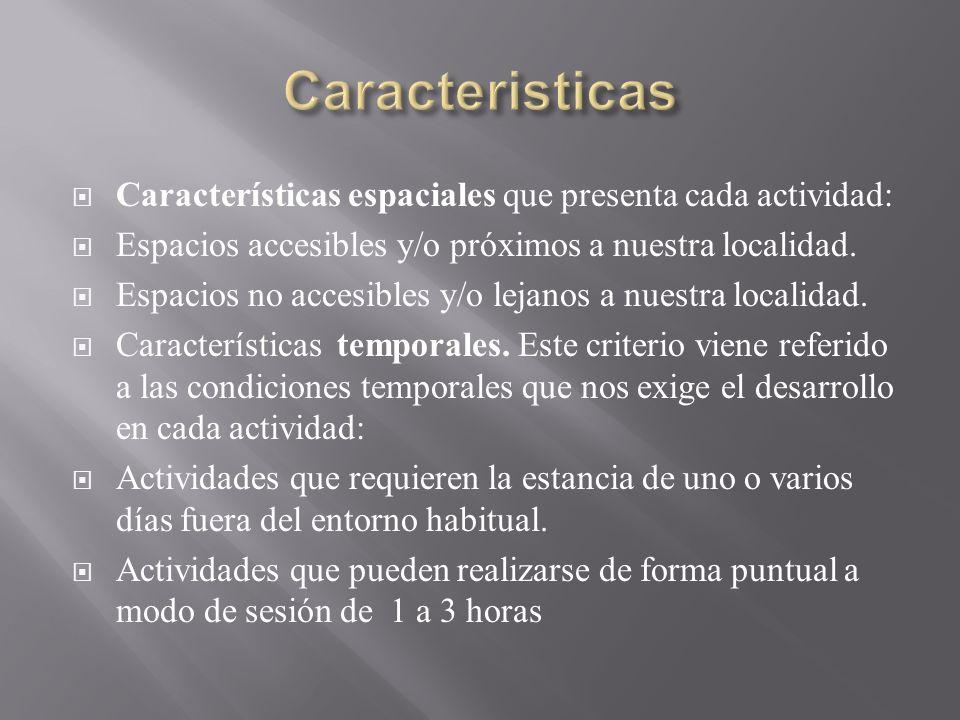 Caracteristicas Características espaciales que presenta cada actividad: Espacios accesibles y/o próximos a nuestra localidad.