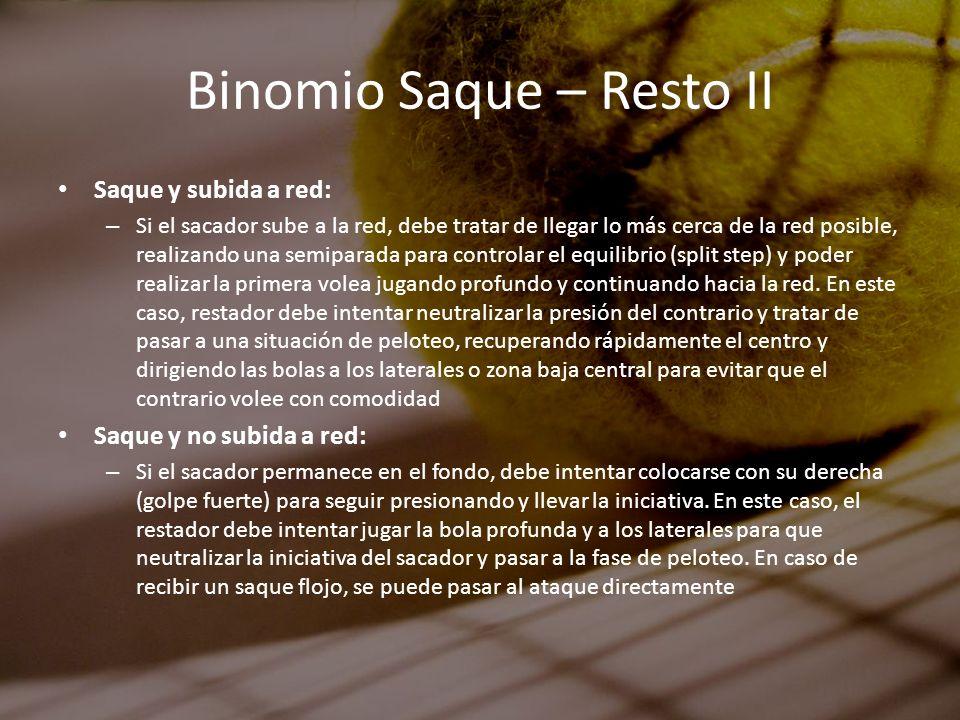 Binomio Saque – Resto II