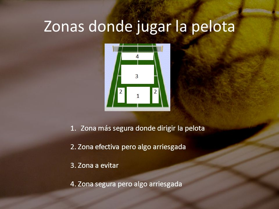 Zonas donde jugar la pelota