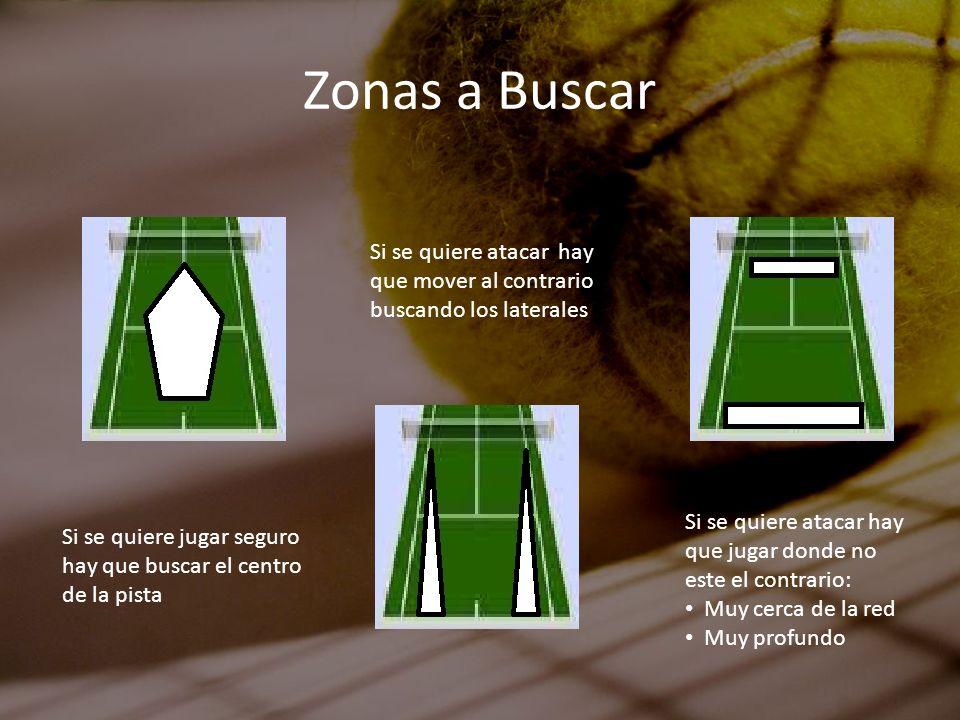 Zonas a BuscarSi se quiere atacar hay que mover al contrario buscando los laterales. Si se quiere atacar hay que jugar donde no este el contrario: