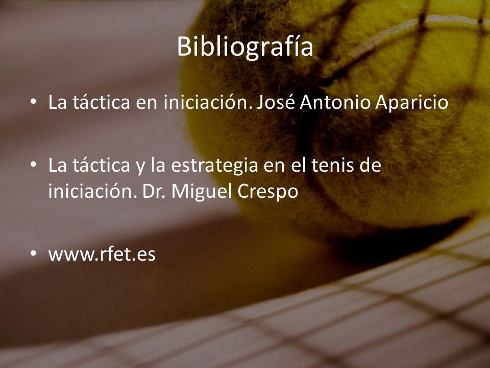 Bibliografía La táctica en iniciación. José Antonio Aparicio