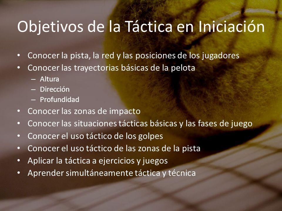 Objetivos de la Táctica en Iniciación