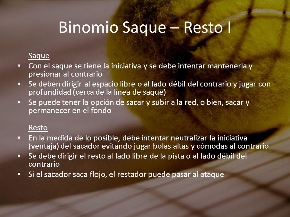 Binomio Saque – Resto I Saque. Con el saque se tiene la iniciativa y se debe intentar mantenerla y presionar al contrario.