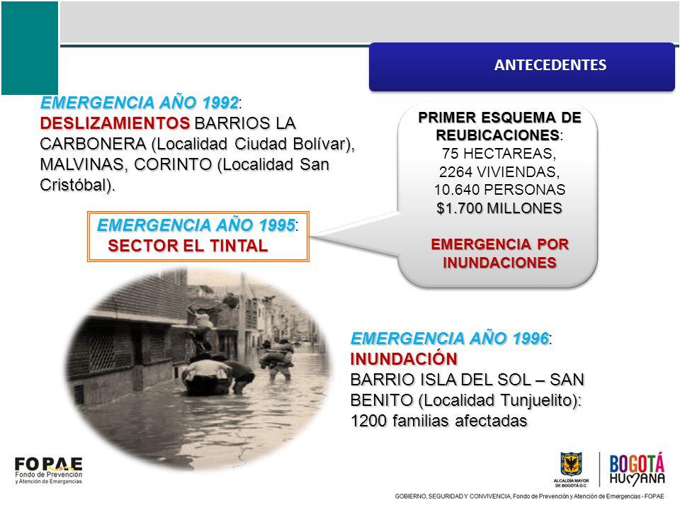PRIMER ESQUEMA DE REUBICACIONES: