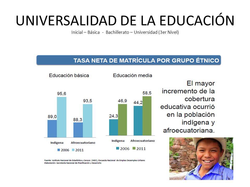 UNIVERSALIDAD DE LA EDUCACIÓN Inicial – Básica - Bachillerato – Universidad (3er Nivel)