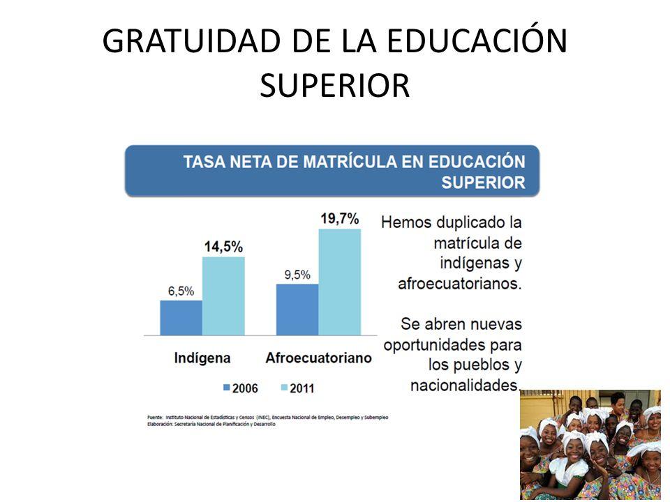 GRATUIDAD DE LA EDUCACIÓN SUPERIOR